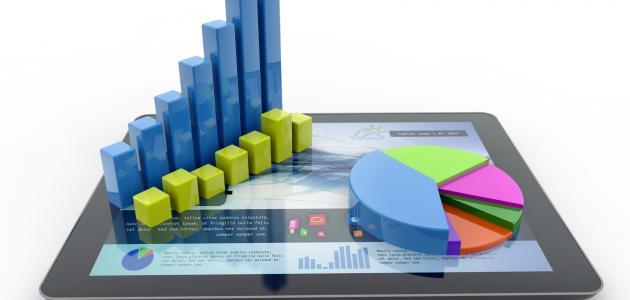 Forex financial statements