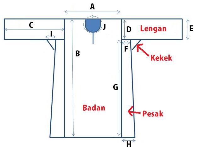 ukuran_badan_jahit_baju_kurung_contoh_baju.png
