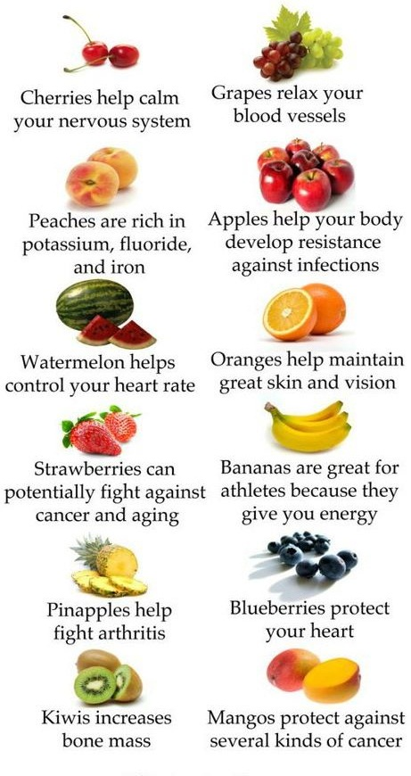 Eat 5 to 9 a Day: Health benefits of fruit