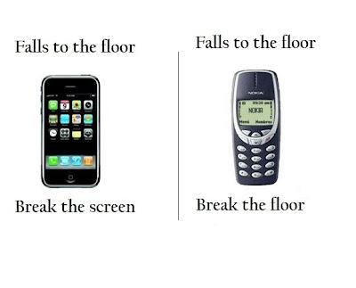 Imagen de la evolución de los teléfonos