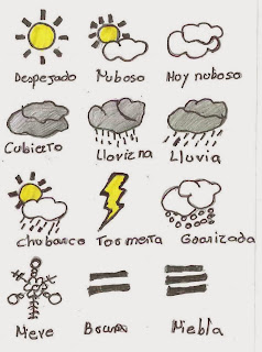 http://conoblogdelprofejuan.blogspot.com.es/2014/02/la-hidrosfera-y-la-atmosfera.html