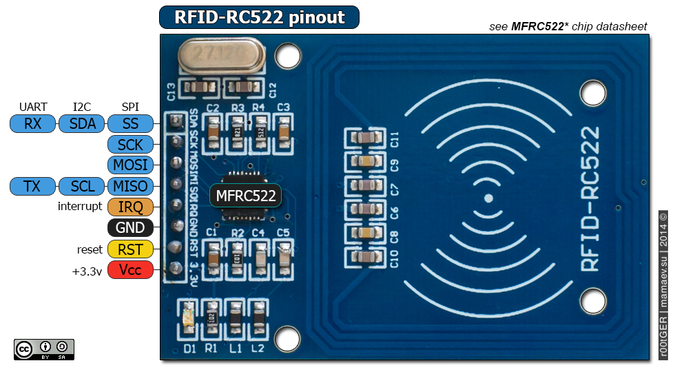 RFID RC522 Pinout SPI  I2C  Serial Connection on arduino rfid rc522