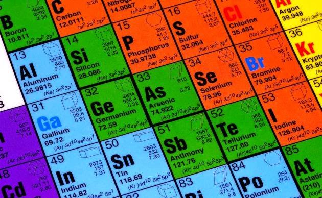 Qumica una ciencia maravillosa septiembre 2014 tabla peridica urtaz Gallery