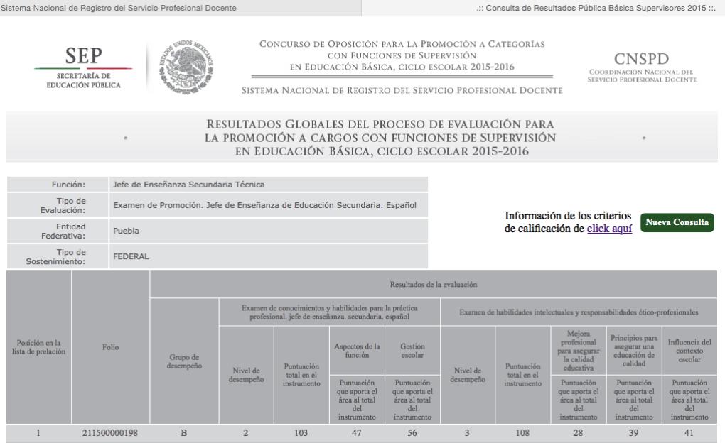 Adolfo napole n flores mtz jefe de ense anza zona 09 for Concurso de plazas docentes 2016