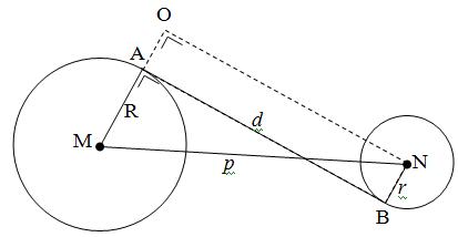 Menentukan  Panjang Garis Singgung Persekutuan Dalam Dua Lingkaran