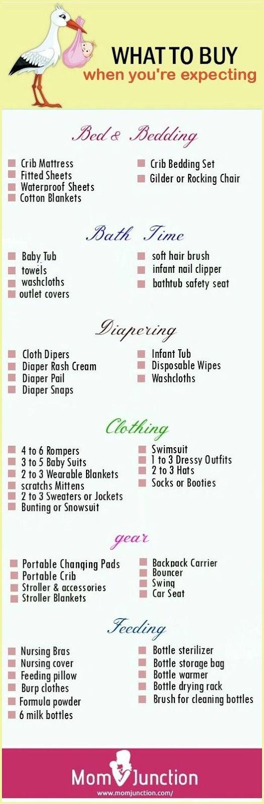 Checklist for Newborn Baby Essentials – Newborn Checklist