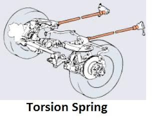 Torsion Spring.jpg