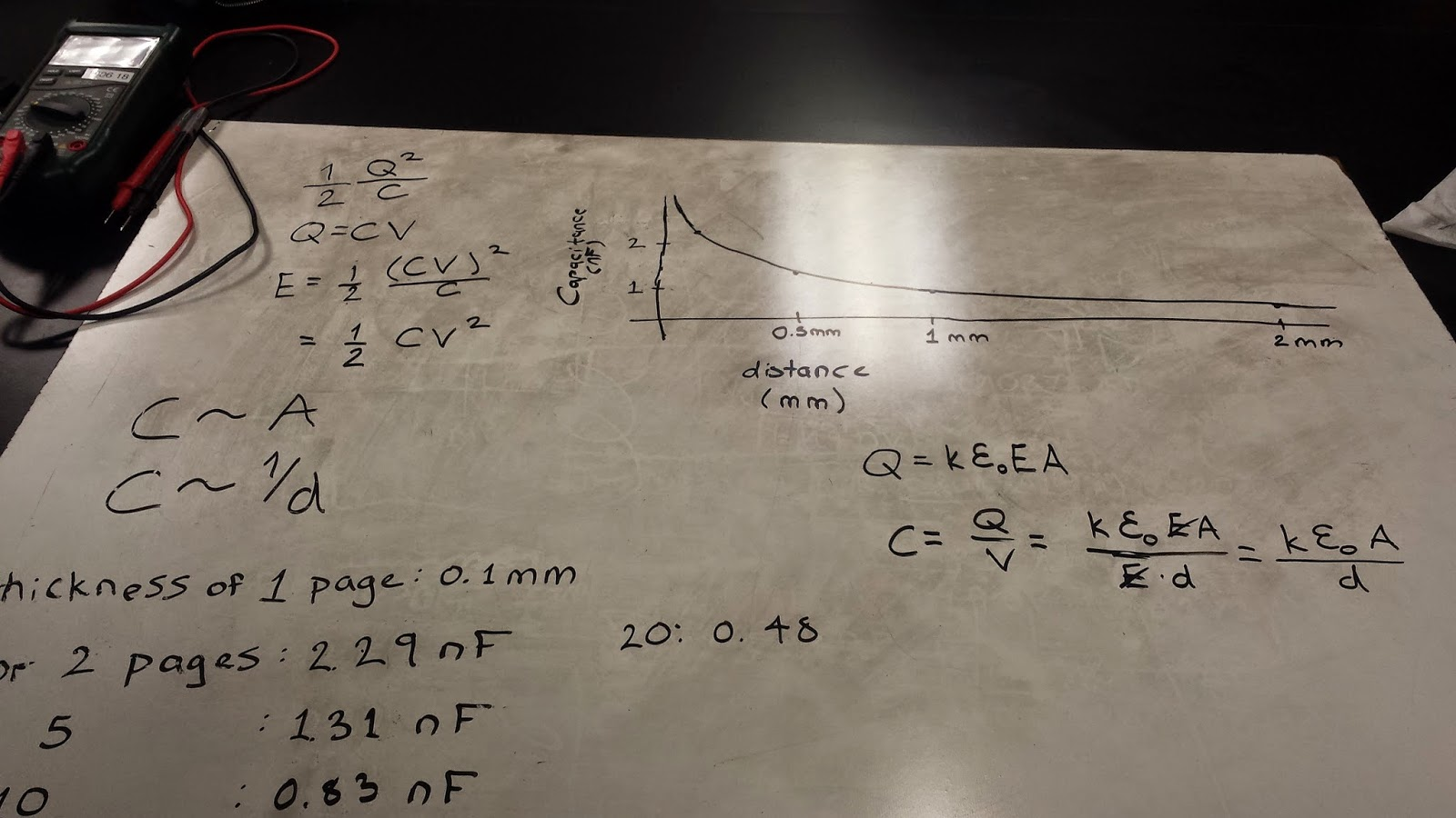 Electronics 10 Azcentenaro Kirchhoffs Rules And Capacitors Electronic Circuit I Lab Manual Then We Began To Learn About Relationships Between Capacitance Circuits