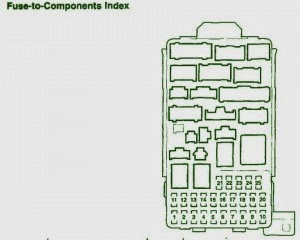 Component Index Fuse Box    Diagram    2003 Honda CRV 2200  Free guide manual