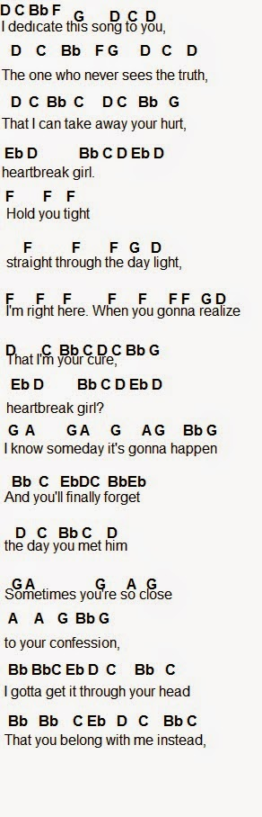 Flute Sheet Music Heartbreak Girl