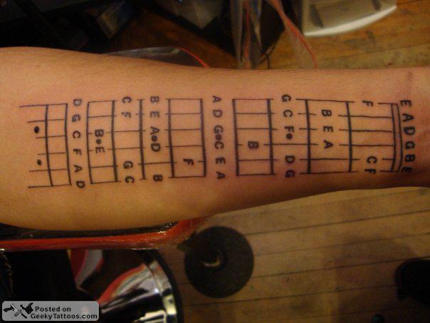 guitar tatto