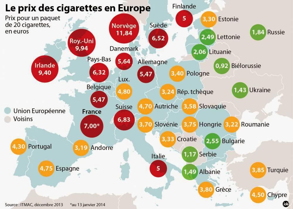 Cigarette electronique france - Acheter des graines de tabac en france ...