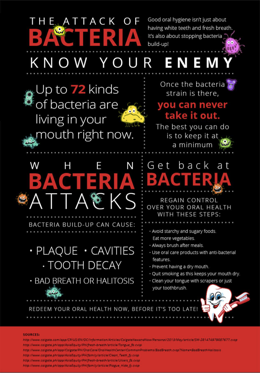 mouth bacteria