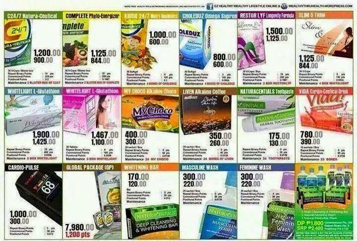 proxy - MGA PRODUCTO NG AIM GLOBAL - Buy and Sell