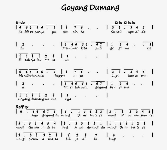 Goyang Dumang Cita Citata Not Angka Lagu Dangdut