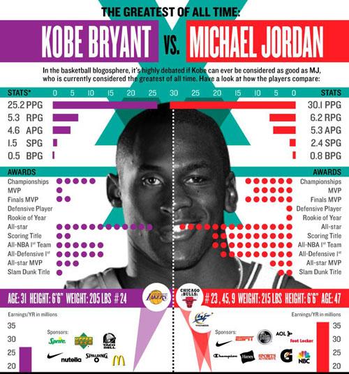 Infografik nasil yapilir fotoshop photoshop yap fotomontaj yapma