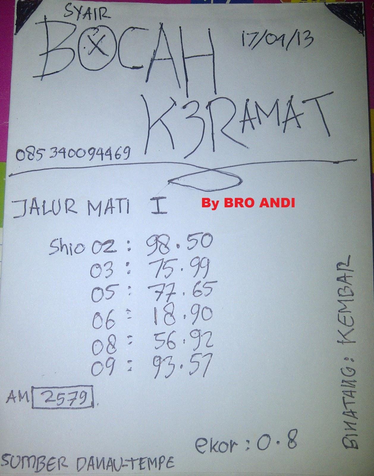 Prediksi Togel Singapura Rabu 17 April 2013   Cyber4rD Result 9727