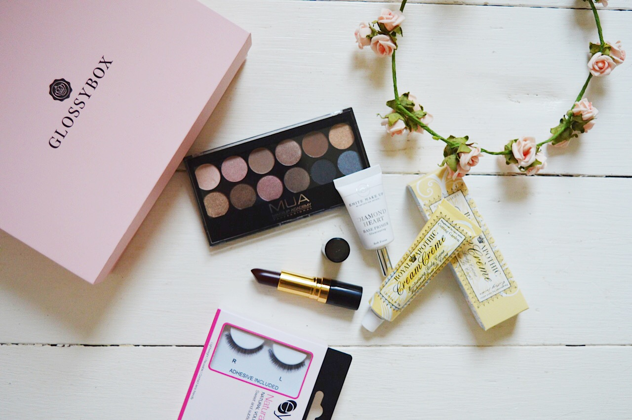 Glossybox review, beauty bloggers, FashionFake, monthly subscription beauty box review