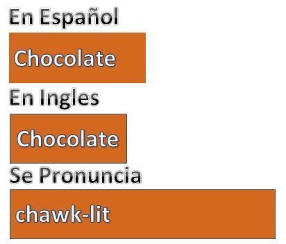 Significa Como Se Escribe En Ingles ✓ Many HD Wallpaper
