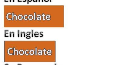 Como se dice chocolate en ingles y como se escribe chocolate en ingles blog de tecnologia y - Habitacion en ingles como se escribe ...