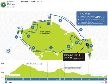 [Immagine: carte-parcours-grand-prix-cycliste-de-mo...l-2012.png]
