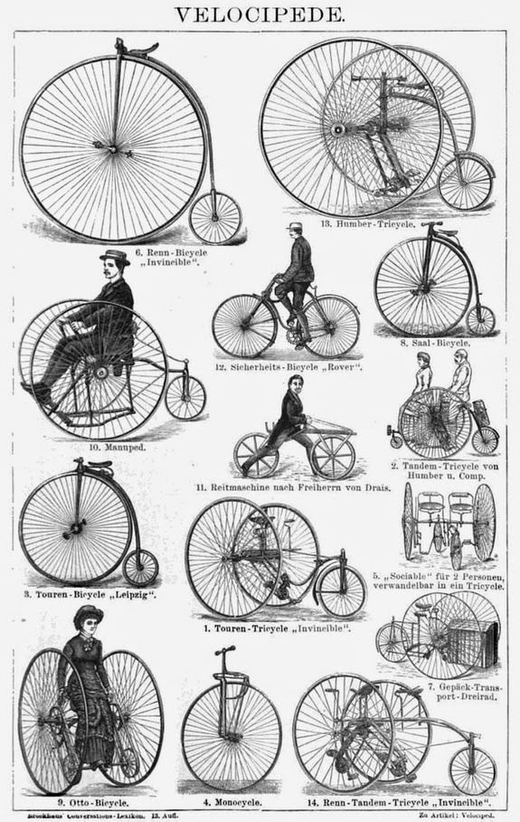 1st State Bikes Who Invented The Bicycle