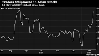 Asia stocks, Asian stocks, business, Asia Business