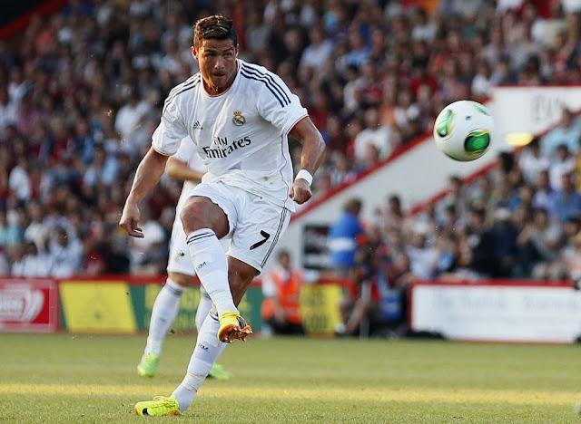 Cristiano Ronaldo Shooting