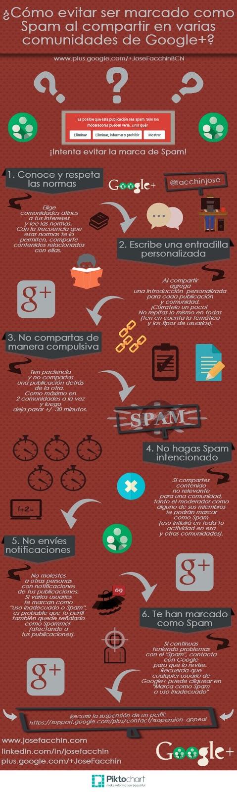 Infografía ¿Cómo evitar el Spam al compartir en varias comunidades de Google Plus?