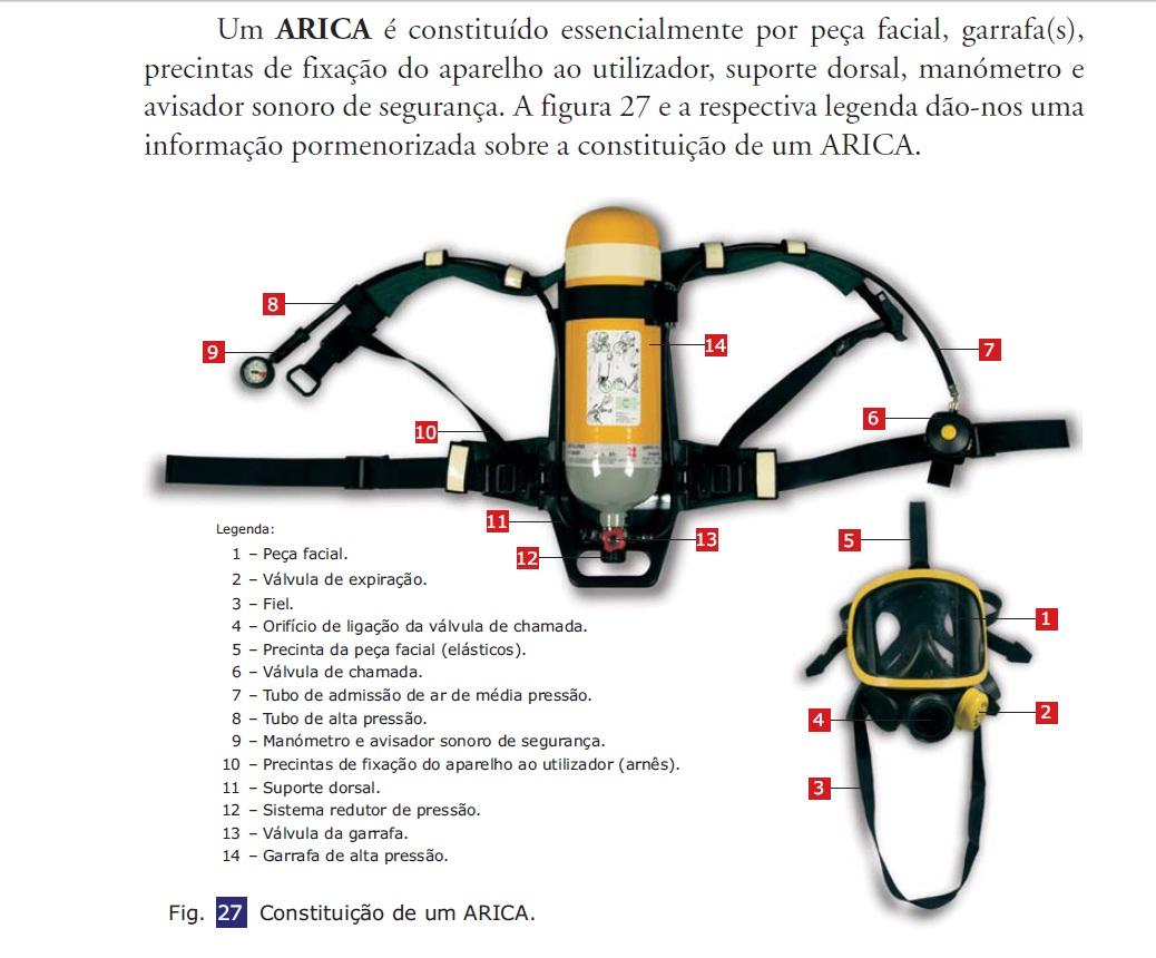 Circuito Aberto : Constituição do arica curso de instrução inicial de bombeiro