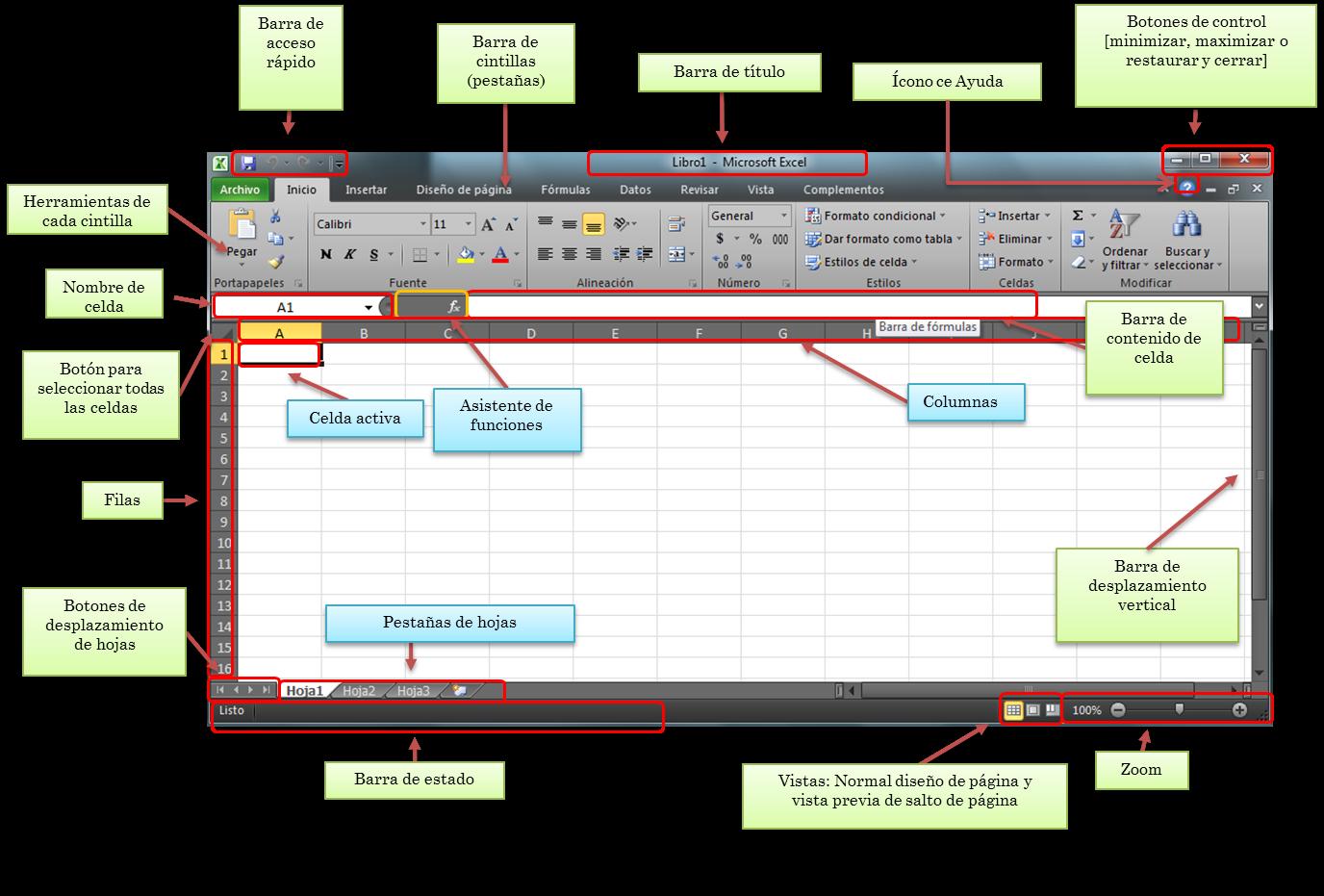 Partes De Microsoft Excel