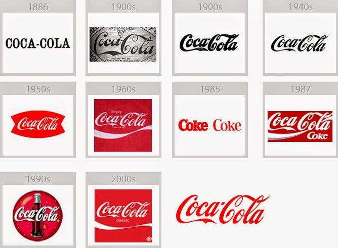 logos cocacola