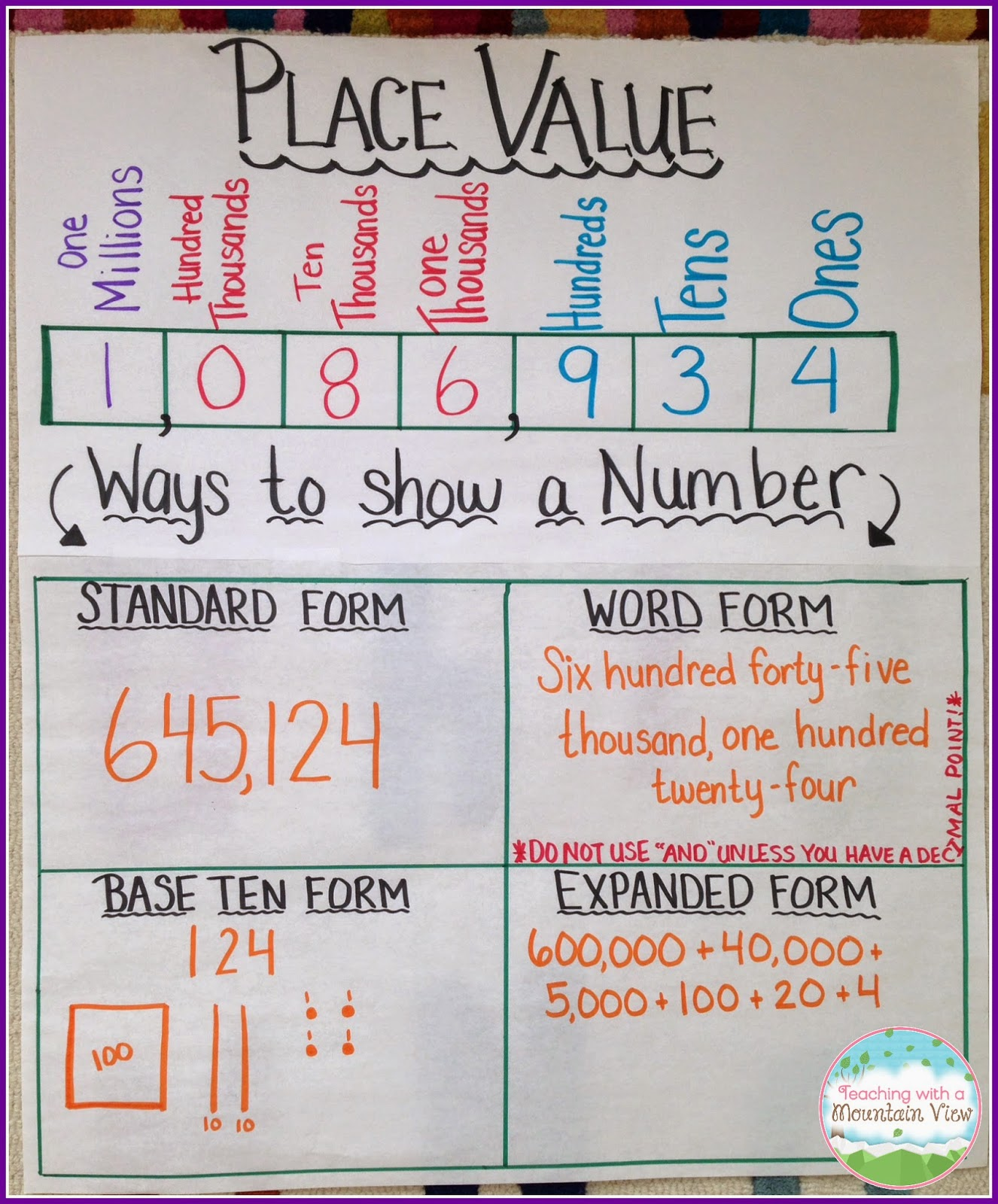 Teaching with a mountain view teaching place value here is what the place value anchor chart looks like when we are done its a very basic one but it works for me there are tons of other cute ones out falaconquin