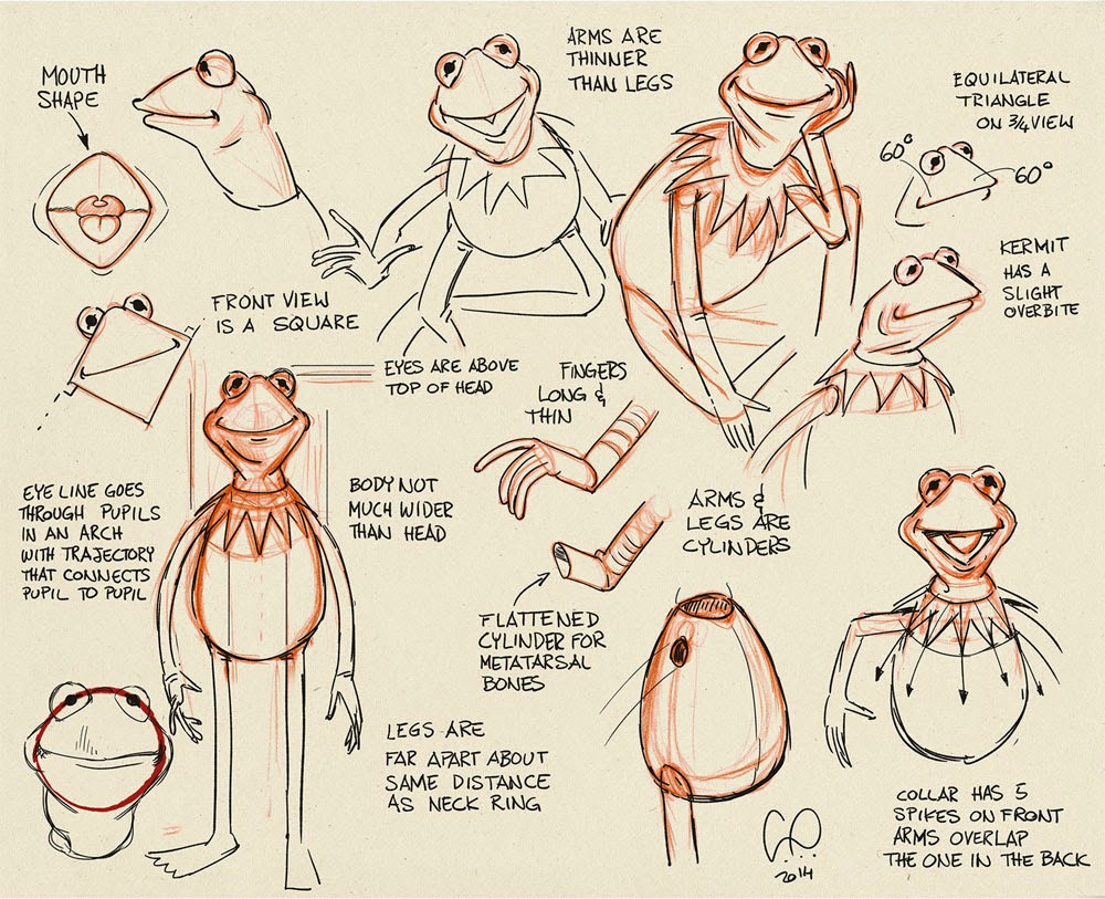 The Muppets - Kermit - Character model sheet - illustration by Cesare Asaro - Creative Director at Curio & Co. (Curio and Co. OG - www.curioandco.com)
