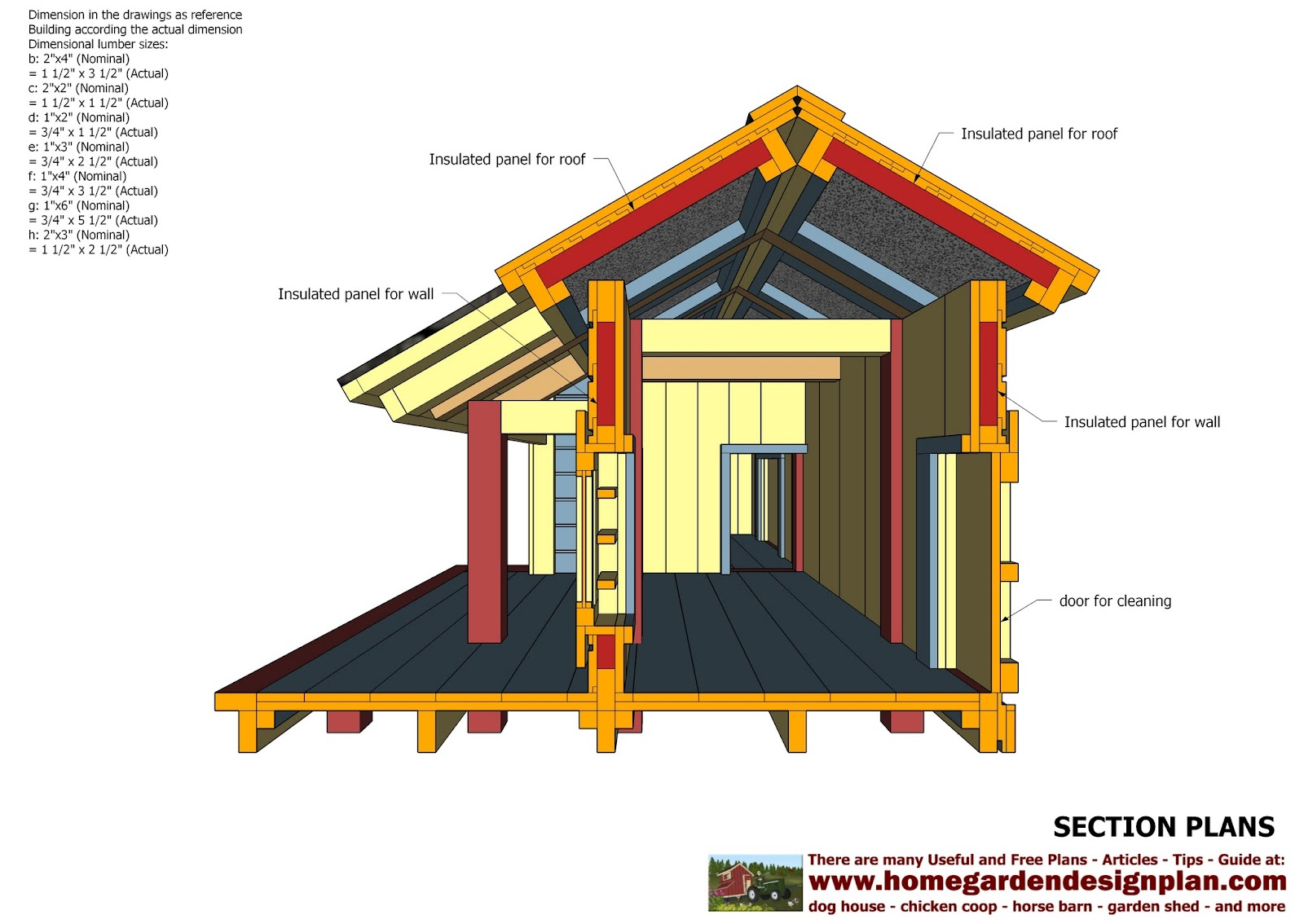 Wood working idea ranch dog house plans for Insulated dog house plans pdf