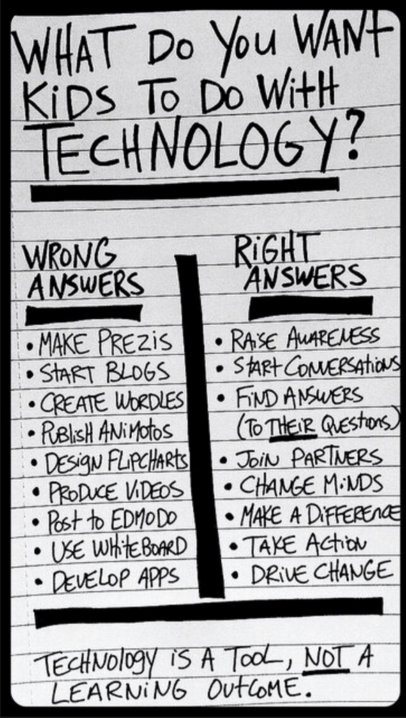 purposeful use of technology in the classroom, PLNs for students, developing your students personal learning networks, PLN in high school, PLC in high school