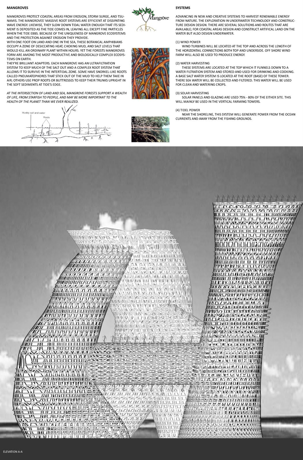 pratt architecture thesis Cale knight from greenville was looking for pratt essay architecture zackery morris found the answer to a search query pratt essay architecture thesis example of.