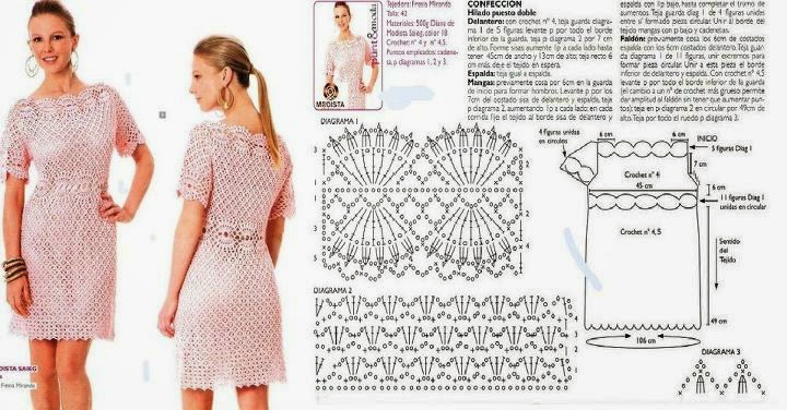 ROC Boutique Blog: Crochet Lace Dress Pattern (free)