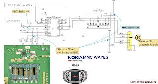 Cara Perbaikan mmc Nokia N Gage Classic