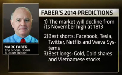 Marc Faber's 2014 Predictions