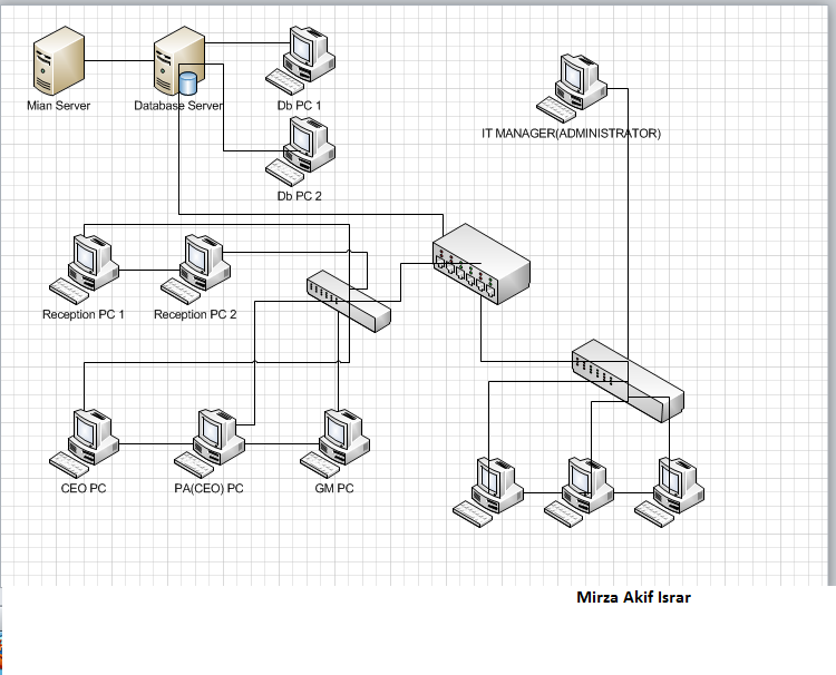 networking project diagram on microsoft visioschool managment system by akif