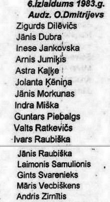 Valles vidusskolas 6. izlaidums 1983. gadā