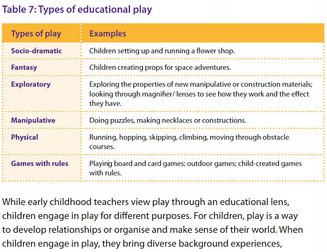 5 types of curriculum Chapter 1 curriculum design an introductory example 41 attributes of curriculum design 43 establishing curriculum-design specifications 44.