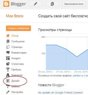 панель администрирования блога,