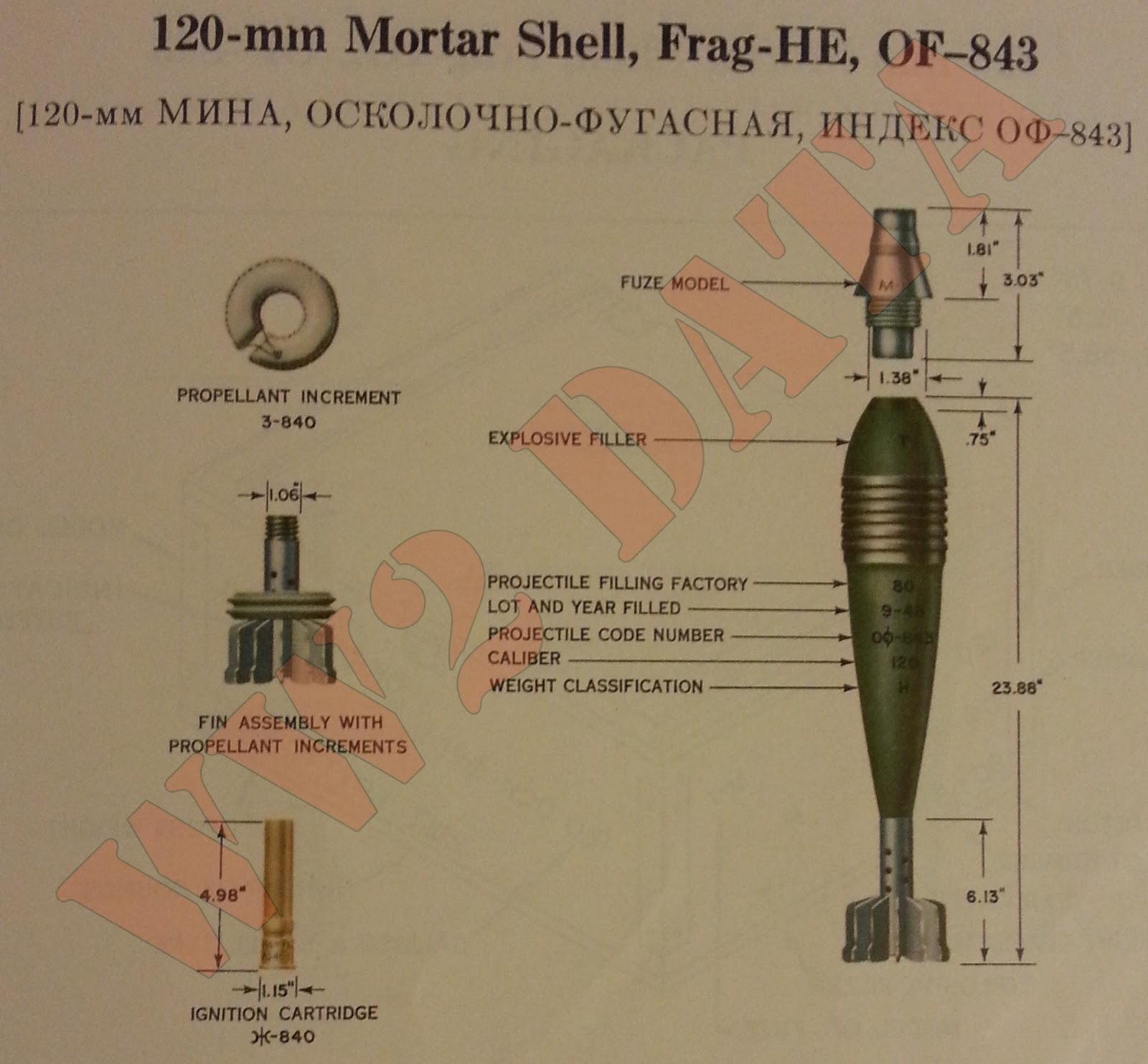 120mm Mortar Shell : Ww equipment data soviet explosive ordance mm