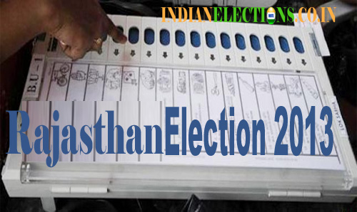 Rajasthan Assembly Election date 2013 notification| rajasthan election