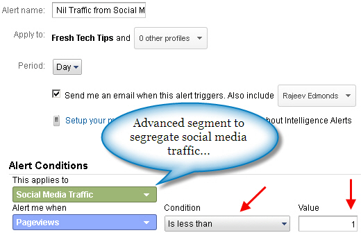 Custom alert for nil traffic from social media