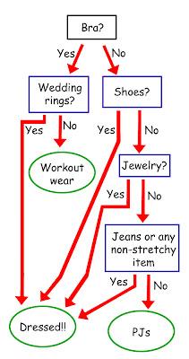 pamarama ding dong clothing pajamas or workoutwear