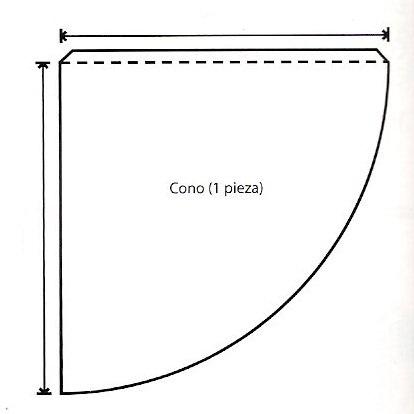 Conos de papel para fiestas proyecto pastelito - Hacer conos papel ...