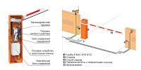 Устройство электрогидравлического шлагбаума FAAC